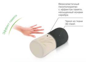 Фото 3961: Ортопедическая подушка под голову TRELAX AUTOHEAD П16